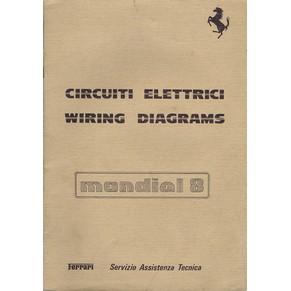 1984 ferrari mondial wiring diagram get free image about wiring diagram. Black Bedroom Furniture Sets. Home Design Ideas
